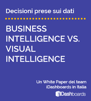 business e visual intelligence cruscotti dashboard